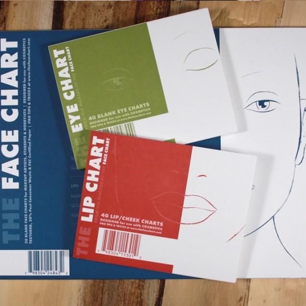 Face, Lip & Eye Combo Pack